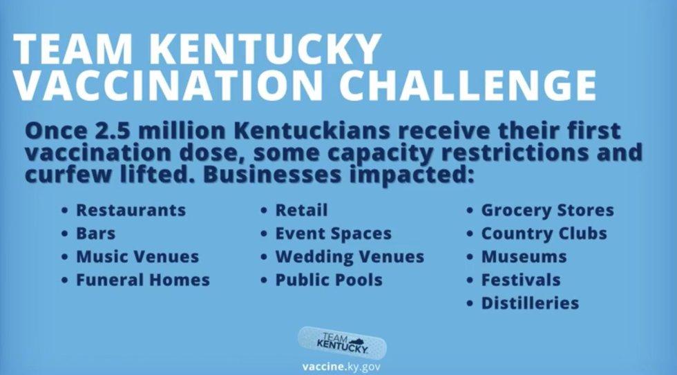 Kentucky's vaccination goal