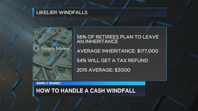Simply Money - Cash Windfall