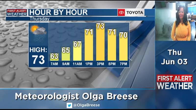 Olga Breese's Thursday Morning & Midday Forecast