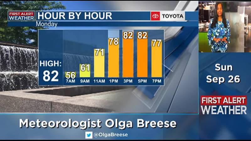 Olga Breese's Evening & Overnight Forecast