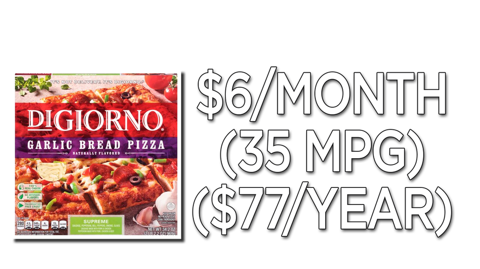 For a car that gets 35 miles per gallon it's like loosing a DiGiorno pizza every month.