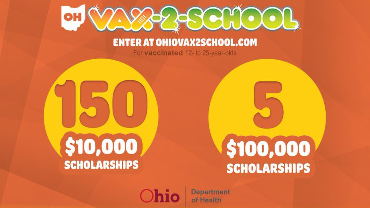 Beginning Monday, Oct. 4, Ohioans ages 12-25 can enter online for the Vax-2-School scholarships