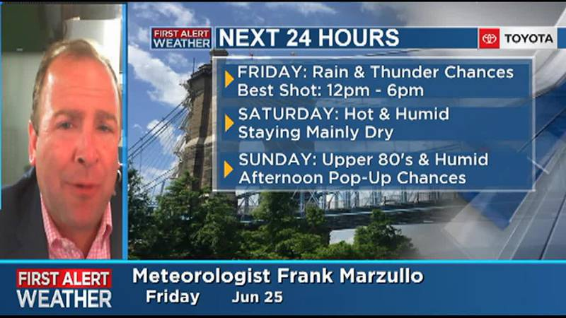 Frank's Video Update Forecast