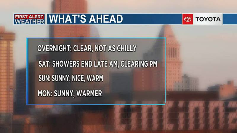 A Couple Hours of Showers SAT  AM then Clearing