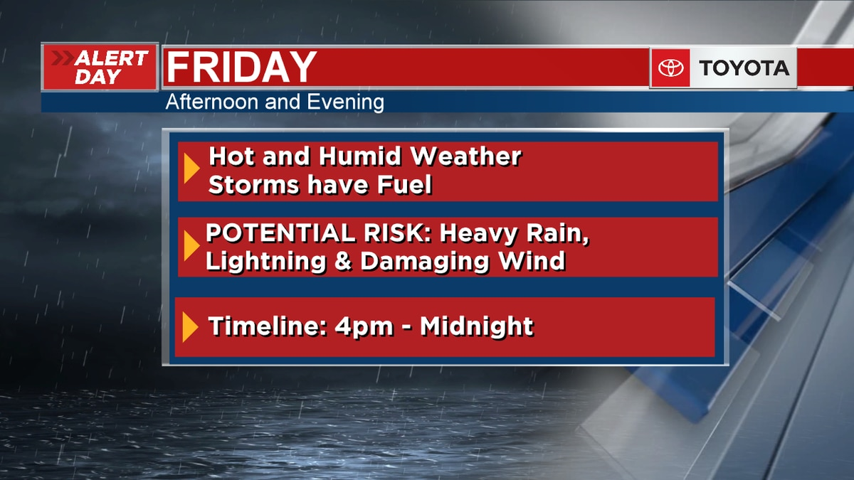 Chance for severe storms on Friday.