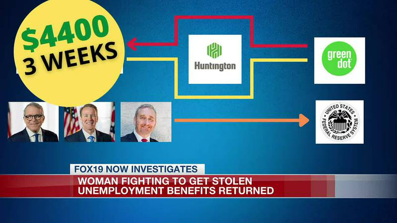 Ohio couple fighting to get back unemployment benefits they say were stolen