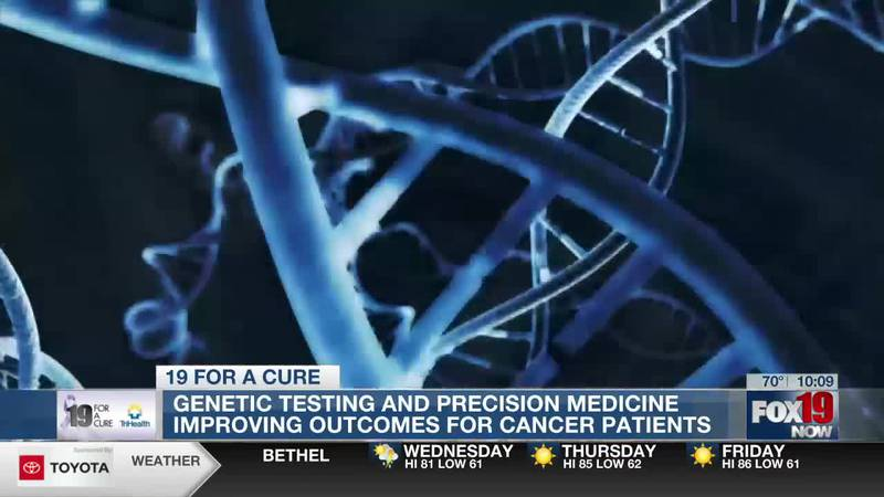 19 for a Cure: Genetic testing and prescriptions improving cancer outcomes