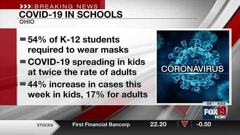 Ohio school districts urged to enforce mask policies by Gov. DeWine, hospital leaders